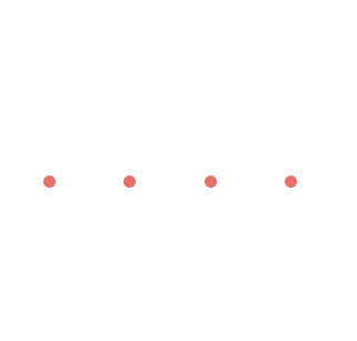 Candidate Experience and Assessment timeline